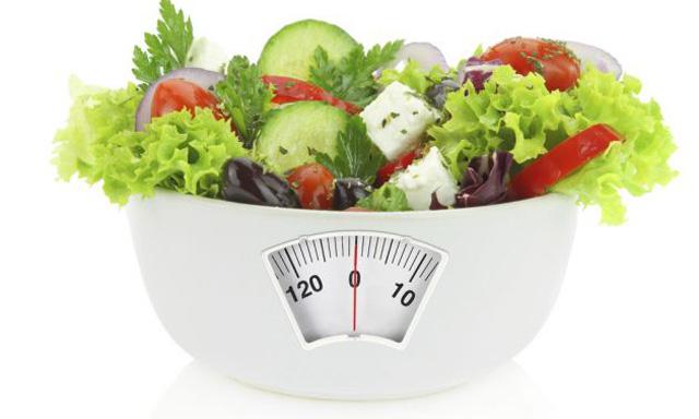 Tipos Dietas Para Adelgazar images