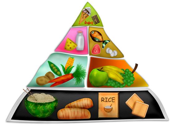 Tabla de calor as de los alimentos completa - Lista de calorias de los alimentos ...
