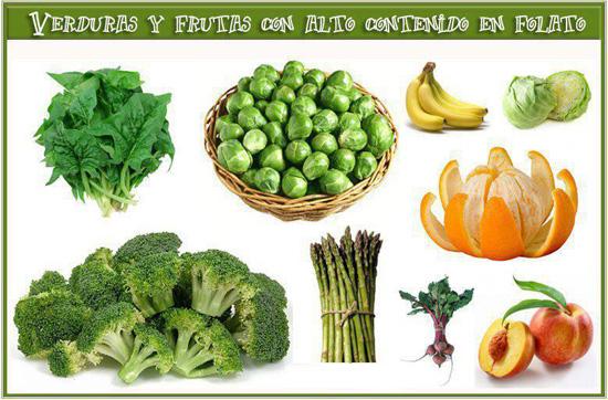 Ácido fólico, sus funciones en el fitness