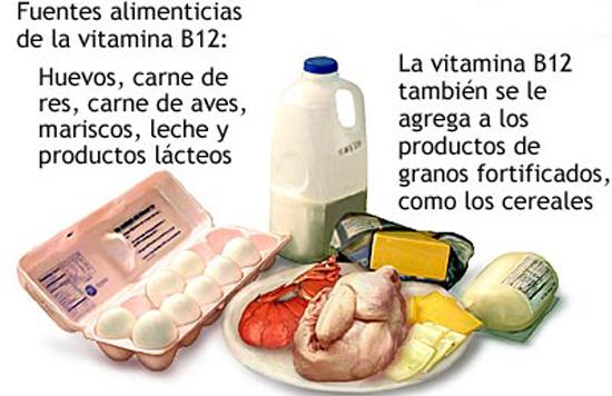 Para qué sirve la vitamina B12