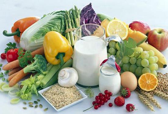 Dietas eficaces
