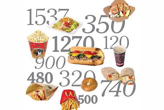 Tabla calórica de alimentos