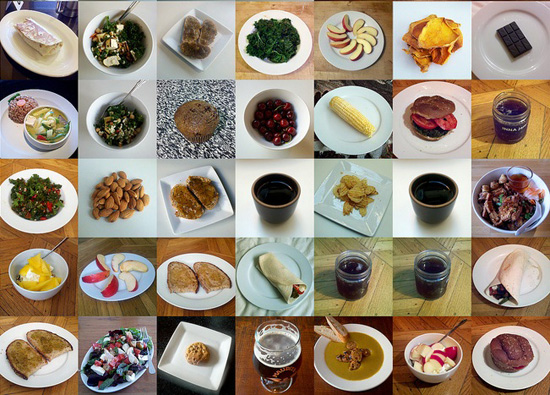 Los 100 alimentos en el método Dukan