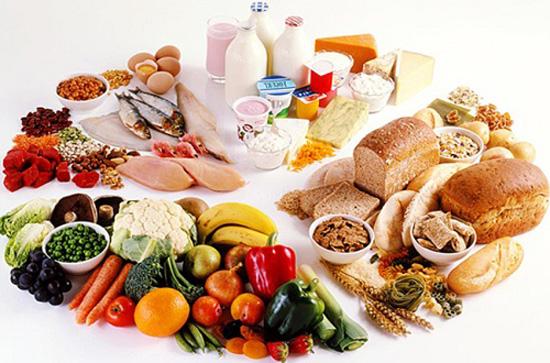 Tabla de proteínas