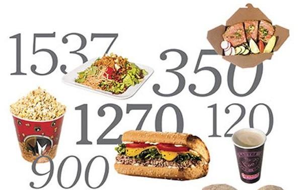 Calorías: alimentos recomendados
