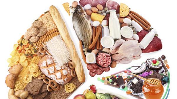 Complemento alimenticio ¿qué es?