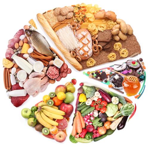 Tabla de calorías de los alimentos completa