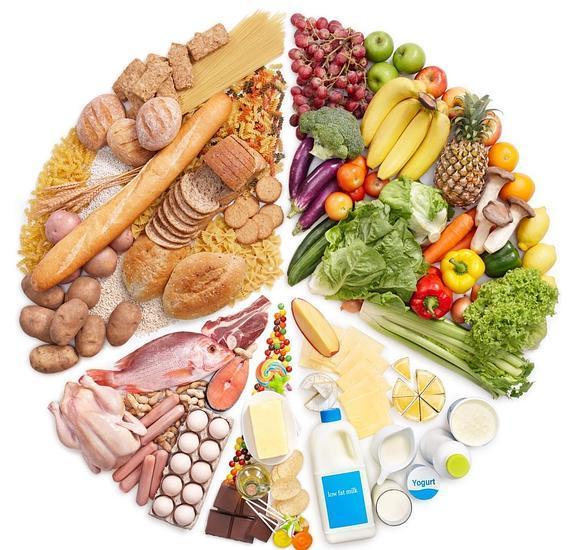 Recomendaciones para adelgazar con una dieta sana